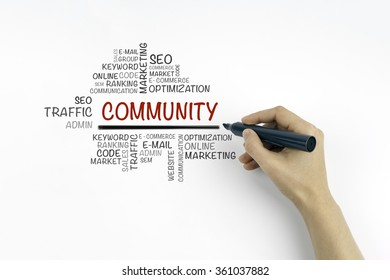 Hand with marker writing Community word cloud, business concept