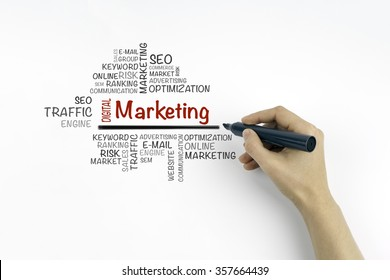 Hand with marker writing Digital Marketing concept