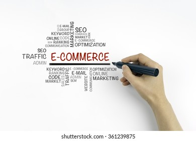 Hand with marker writing E - Commerce word cloud, business concept