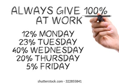 Hand with marker writing: Funny Quote About Work