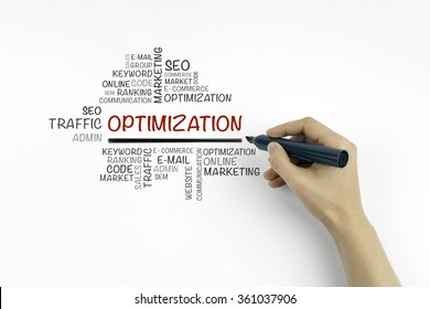 Hand with marker writing Optimization word cloud, business concept