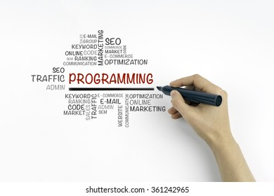 Hand with marker writing Programming word cloud, business concept