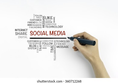 Hand with marker writing Social Media, business concept
