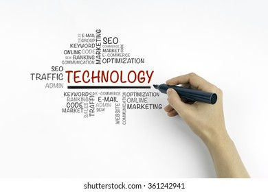 Hand with marker writing Technology word cloud, business concept