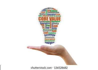 Hand present Core Value for Business Concept