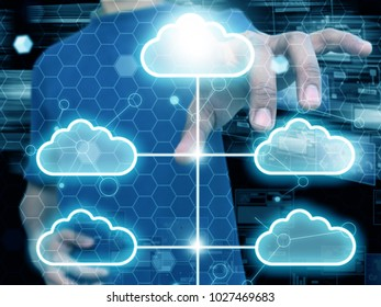 Hand press cloud network