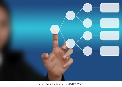 hand push on blank decision tree diagram in hand for business analyze