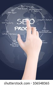 Hand pushing SEO process on the whiteboard.
