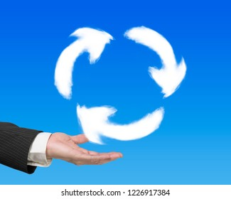 Hand showing recycling symbol made with clouds in blue sky.