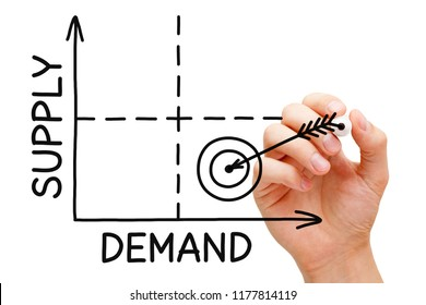 Hand sketching high demand low supply graph concept with black marker on transparent wipe board isolated on white.