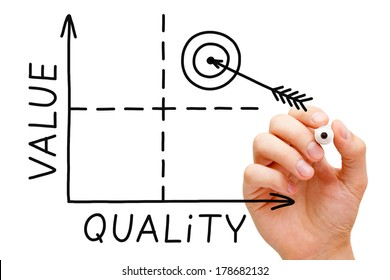 Hand sketching Value-Quality graph with black marker isolated on white.