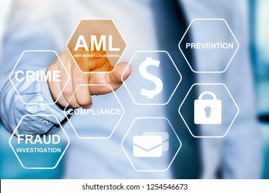 hand touching button with AML anti money laundering sign