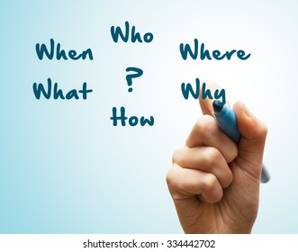 Hand writes When planning what who where why how