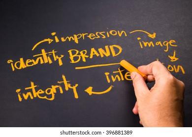 Hand writing Branding process concept on chalkboard