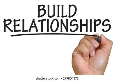 Inter relational essay writer
