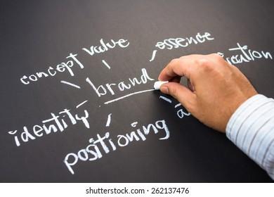 Hand writing business branding concept on chalkboard
