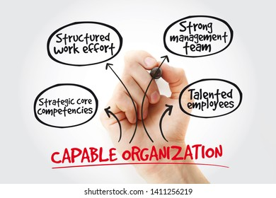 Hand writing Capable organization with marker, business concept strategy mind map