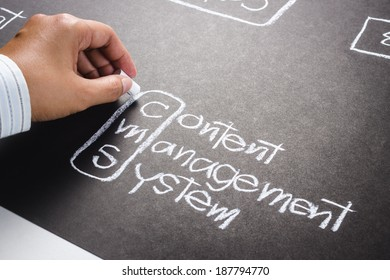 Hand writing CMS, content management system word on black paper