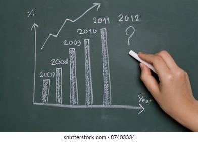 Hand writing graph on chalkboard