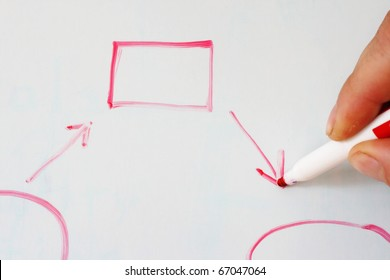 hand writing on white board flow chart with blank geometric shapes connected by arrows in red