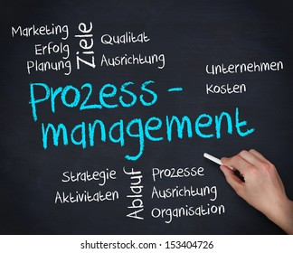 Hand writing prozessmanagement on blackboard with chalk in white and blue