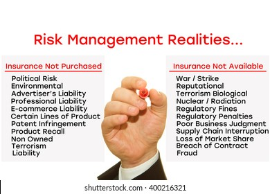 Hand writing Risk Management Realities on a transparent wipe board. Insurance not purchased: Political risk, environmental, Advertiserâ??s Liability, Professional Liability, E-commerce Liability.