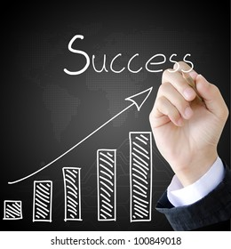 hand writing Success word and graph