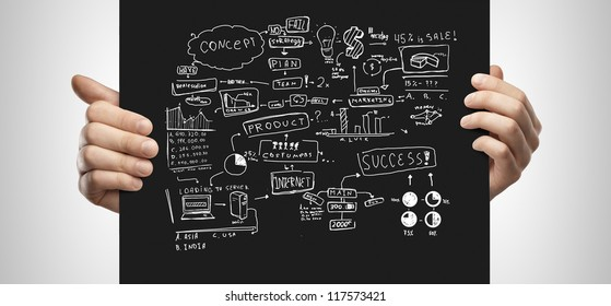 Hands holding blank with business plan