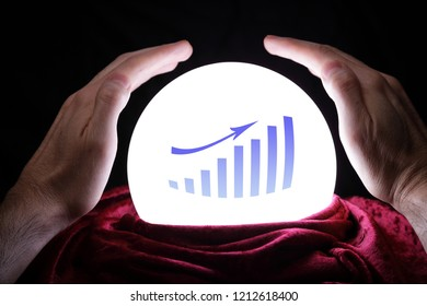 Hands on a magic crystal ball which is showing a financial forecast
