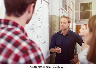Handsome Young Male Leader of the Group Discussing a Project Plan to Colleagues at the White Board.