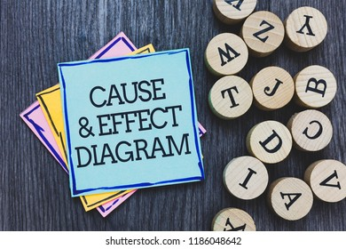 Cause And Effect Diagram Images Stock Photos Amp Vectors