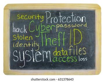 A handwritten word cloud about cyber security written with chalk on a messy blackboard
