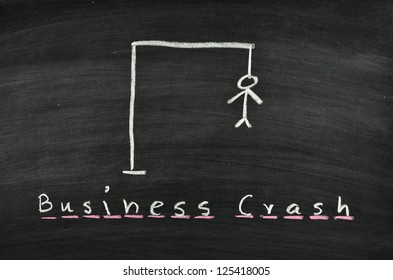 hangman and word business crash on blackboard