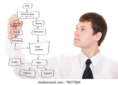 Happy businessman drawing chart representing growth