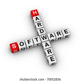 hardware and software store sign