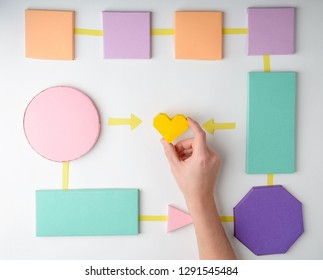 Health care optimization steps. Hand putting a heart between connected blocks. Colorful handmade flowchart.