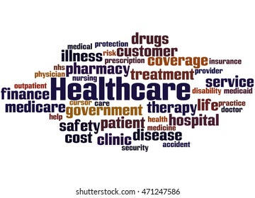 Healthcare, word cloud concept on white background.