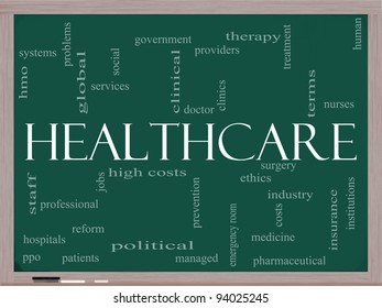 A Healthcare word cloud concept on a blackboard with terms such as industry, insurance, hospital, doctor, nursers and more.