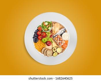 Graphique à tarte saine sur assiette blanche, concept équilibré sain d'alimentation. Sources alimentaires d'hydrates de carbone, de protéines et de graisses dans des proportions appropriées pour la planification de l'alimentation et de la nutrition. Vue supérieure