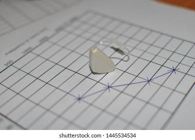 Hearing AIDS and hearing tests. Audiogram