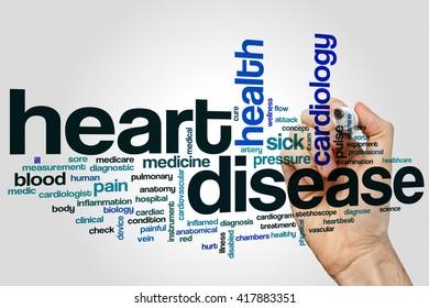 Heart disease word cloud concept