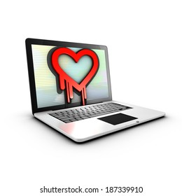 The Heartbleed bug is a vulnerability in cryptographic software library