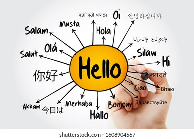 Hello in different languages mind map flowchart with marker, education concept for presentations and reports