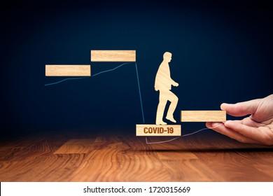 Helfen Sie bei der Geschäftsentwicklung im Postcovid-19-Zeitalter-Konzept. Staatliche Konjunkturimpulse nach dem 19. Lebensjahr.