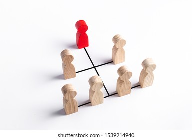 Hierarchical system of business and organization management. Improving work efficiency and even distribution of workload among managers and superiors. Leadership, teamwork. Cooperation, collaboration.