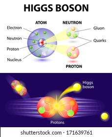 Higgs Boson or What is the god particle. The Higgs boson is part of many theoretical equations underpinning scientists' understanding of how the world came into being.