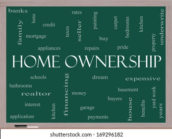 Home Ownership Word Cloud Concept on a Blackboard with great terms such as property, dream, pride, bank and more.