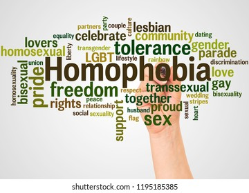 Homophobia word cloud and hand with marker concept on white background.