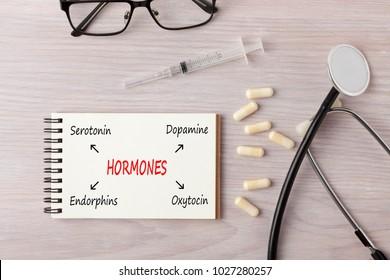HORMONES Dopamine Oxytocin Endorphins Serotonin written on notebook with stethoscope,syringe,eyeglasses and pills on wooden desk.Medecine concept.