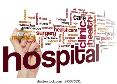 Hospital word cloud concept